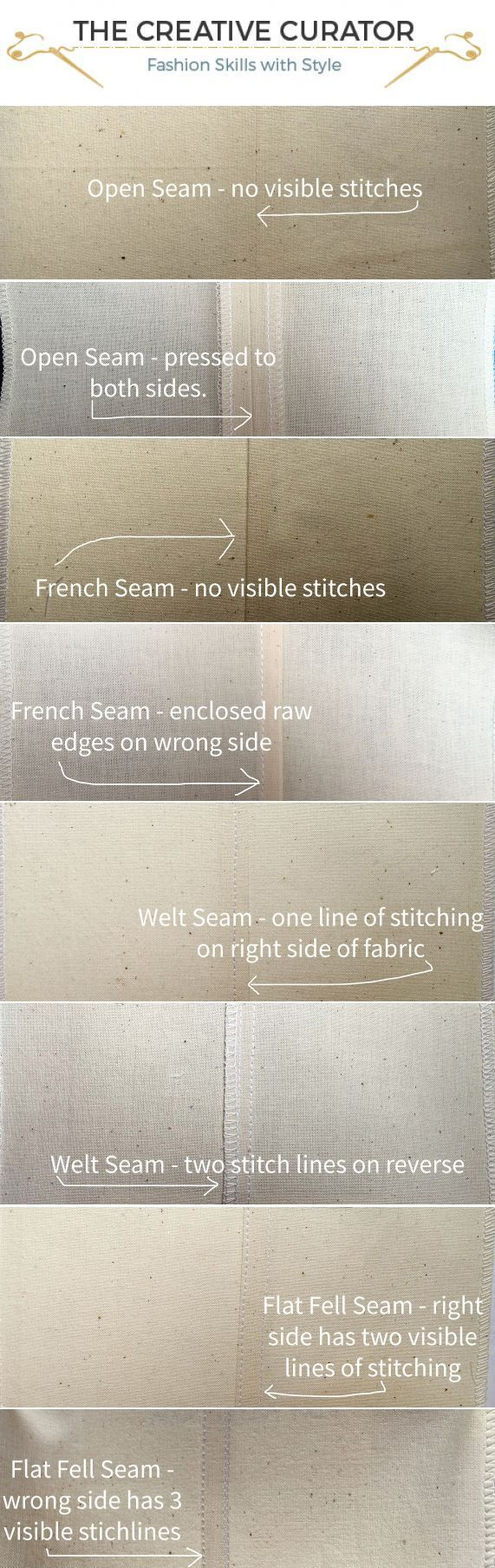 Types Of Seams: Learn How To Sew A Seam
