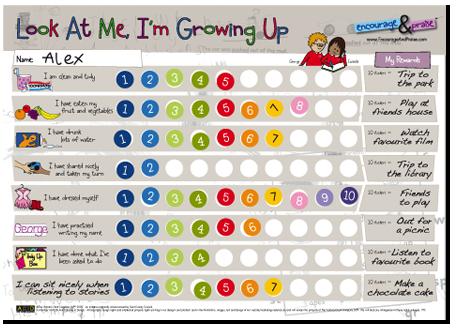 Primary school reward chart also best charts images on pinterest rewards rh