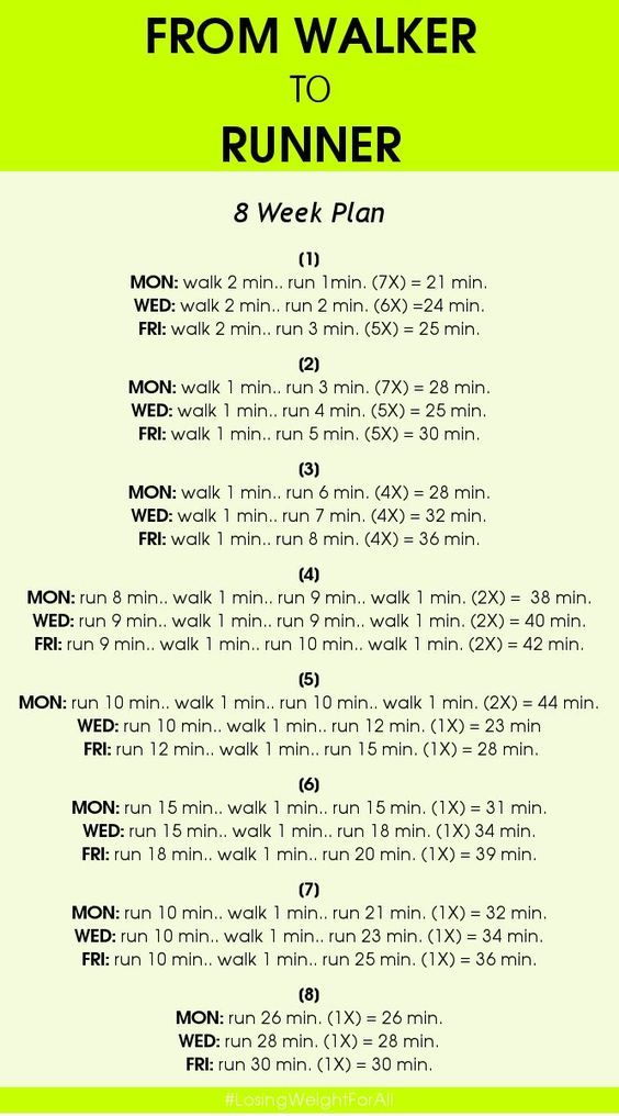 nice How to begin running, fitness, weight loss, walker, health - Fit For Summer Clothes
