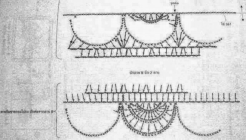 Patrones de falda de dama tejida con ganchillo de diseño elegante