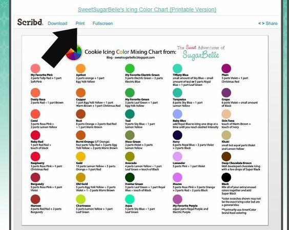 Color mixing chart to use (I\'m guessing) Wilton paste colors ...