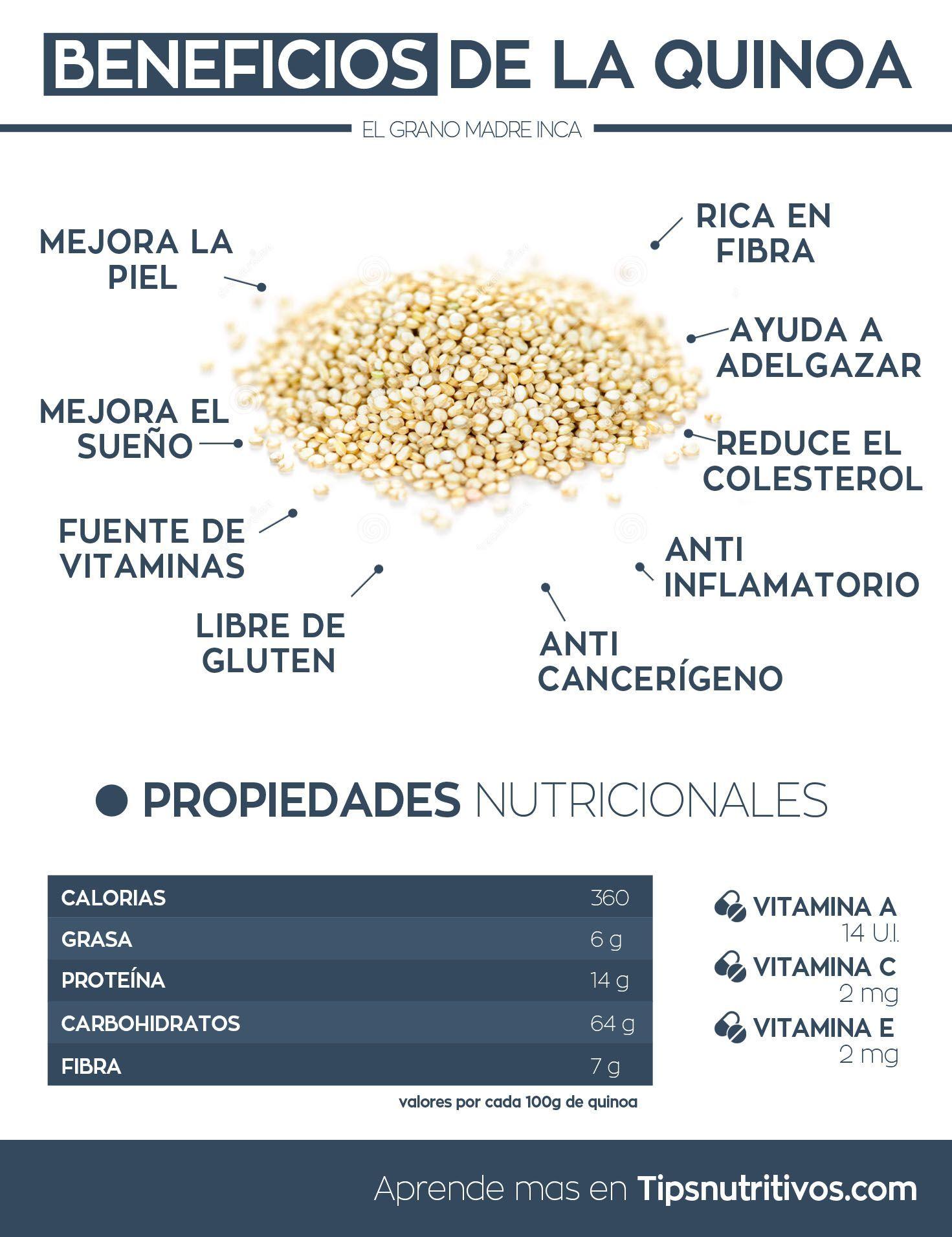 Infografia Beneficios De La Quinoa Via Tips Nutritivos Recetas