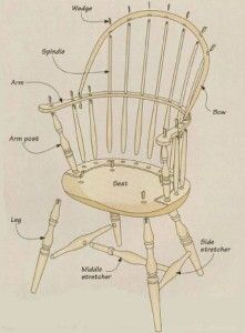 Windsor Chair Plans Windsor Chair Chair Rocking Chair Plans