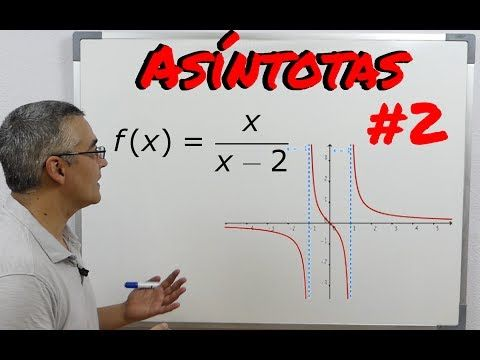 Youtube Matematicas Youtube Videos