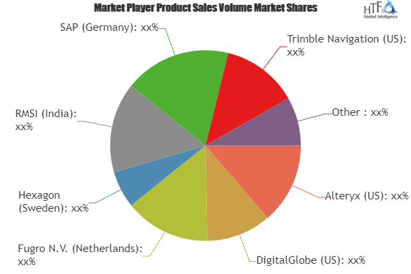 Geospatial Analytics Software Market Is Booming Worldwide