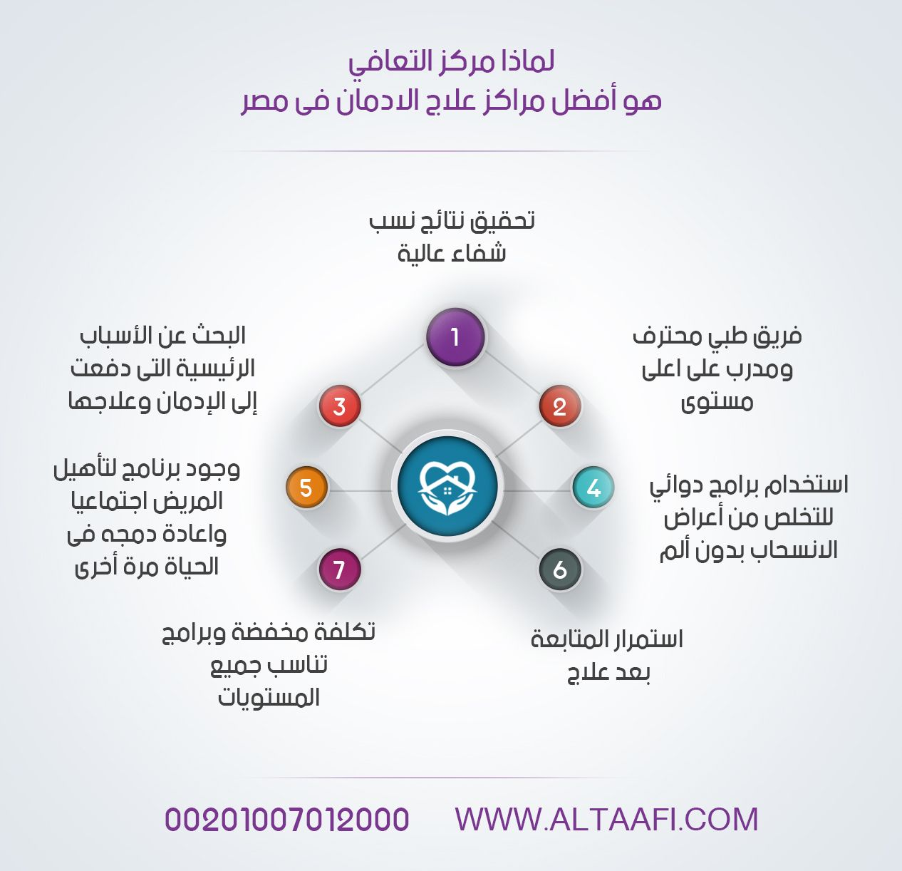 لماذا مركز التعافي هو افضل مراكز علاج الادمان في مصر Convenience Store Products Pill Convenience Store