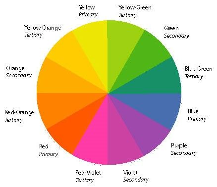 good color combinations in web design and it's meaning! | color
