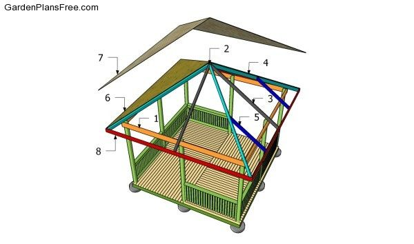 Building A Gazebo Roof Diy Outdoor Projects Pinterest