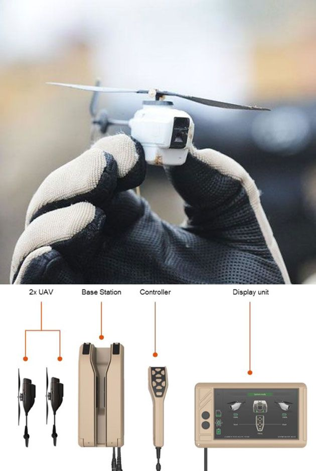 Black Hornet Nano Drone Weighs Half an Ounce, is Used by ...