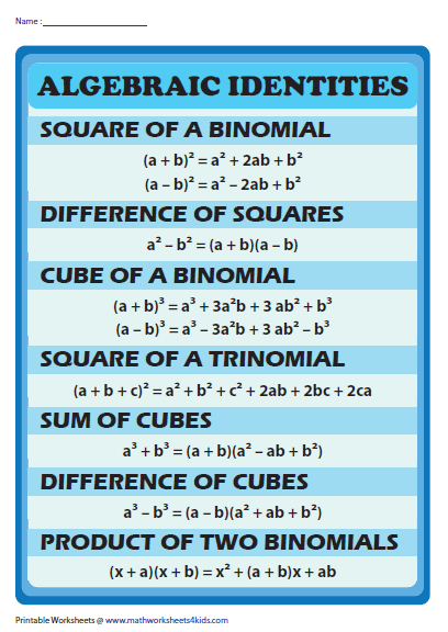 Algebraic Identities - Revision Chart | Matematike | Math