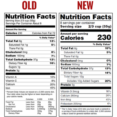 4 Changes To The Nutrition Label You Need To Know The Nutrition Tactician Nutrition Facts Label Nutrition Labels Nutrition Facts