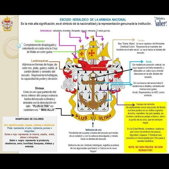 Escudo Heraldico De La Armada Nacional Armada Nacional Armada Escudo