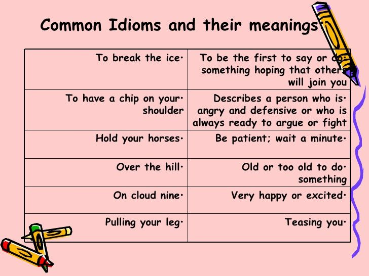 Forum Learn English Fluent Landcommon Idioms And Their