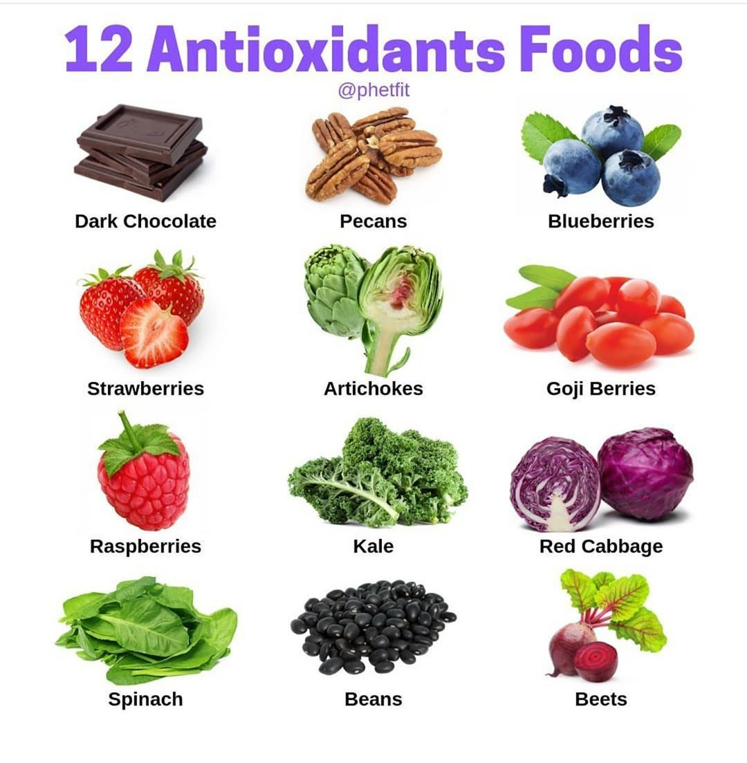 a high anti oxidant diet for youth