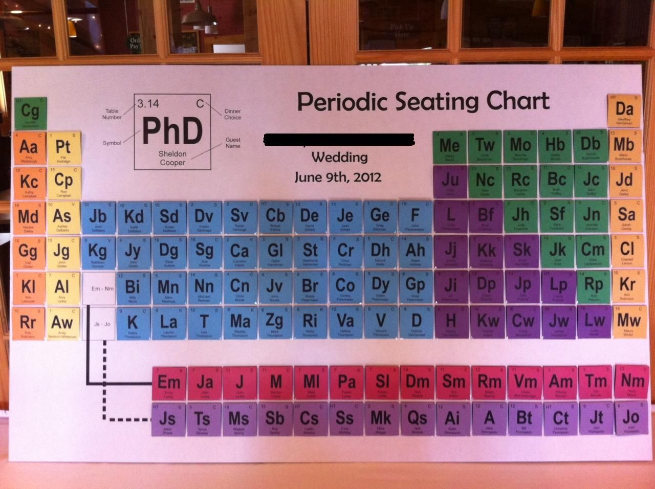 The best wedding seating plan you will see today a great example the best wedding seating plan you will see today a great example of a periodic table seating chart urtaz Gallery