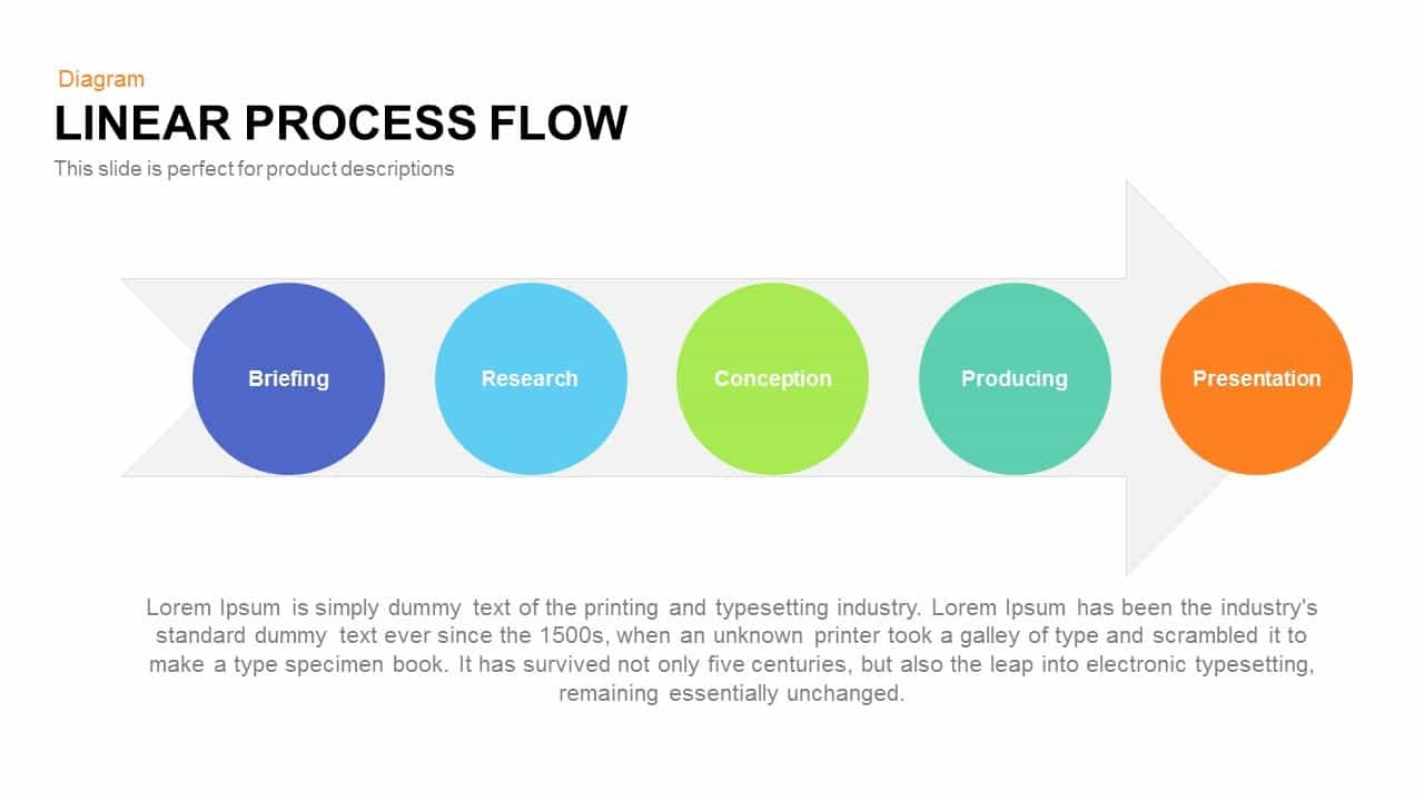 medium resolution of linear process flow powerpoint template and keynote slide linear process flow powerpoint template and keynote slide design contain five linear timeline