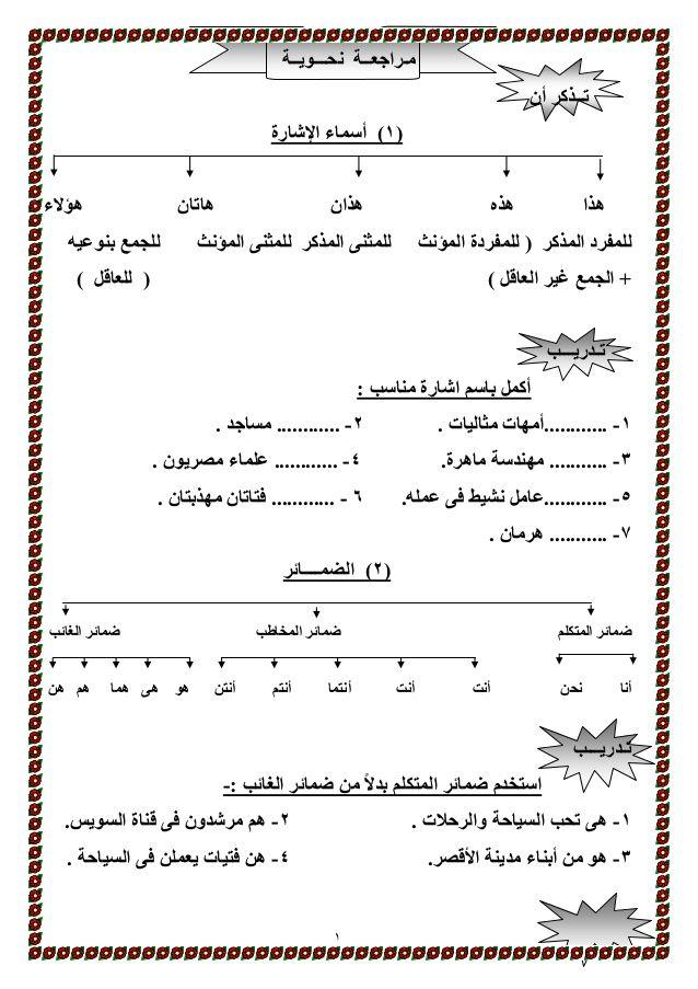 5 1 1 638 Jpg 638 903 Learning Arabic Learn Arabic Alphabet Learn Arabic Online