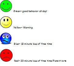 Smiley face behavior charts for weekly here are the colors of faces and what each color means also rh pinterest