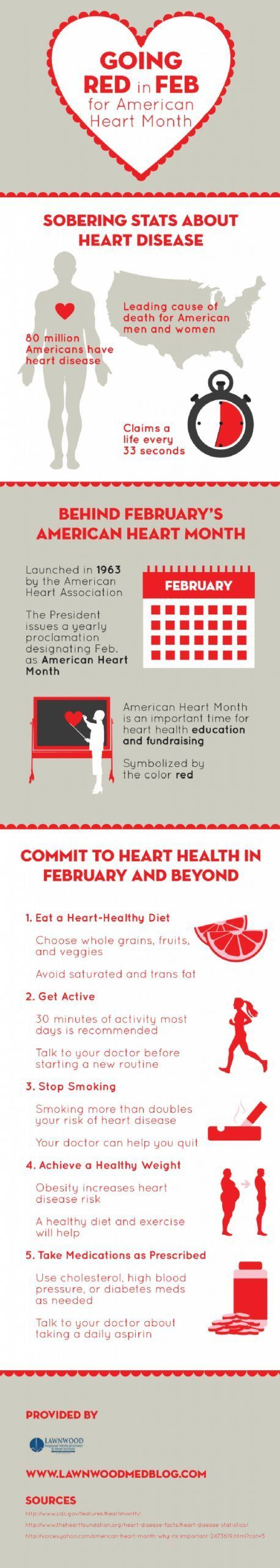 Going Red in Feb for American Heart Month  feb