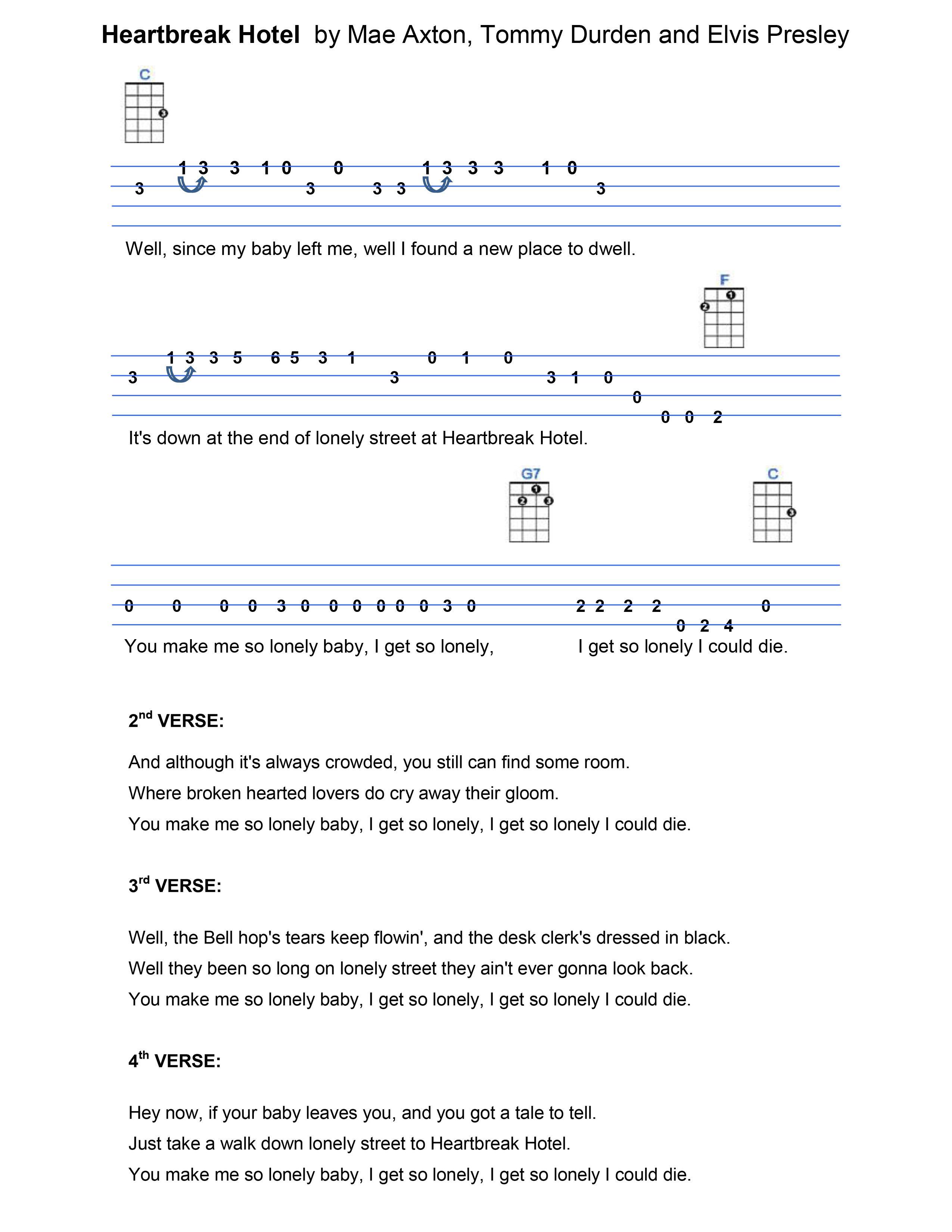 Beat it ukulele tab michael jackson ukulele love pinterest heartbreak hotel hexwebz Images
