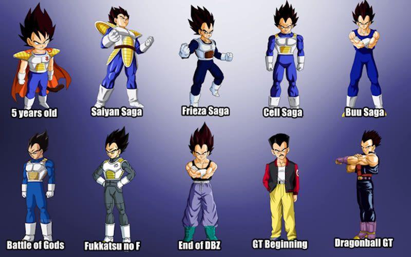 The Evolution Of Dragon Ball Characters Dragon Ball Super Dragon Ball Art Dragon Ball