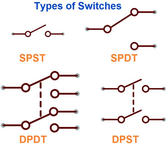 Pin On Electronics Component Symbols