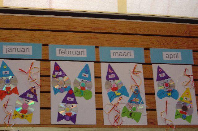 verjaardagskalender maken klas groep 4
