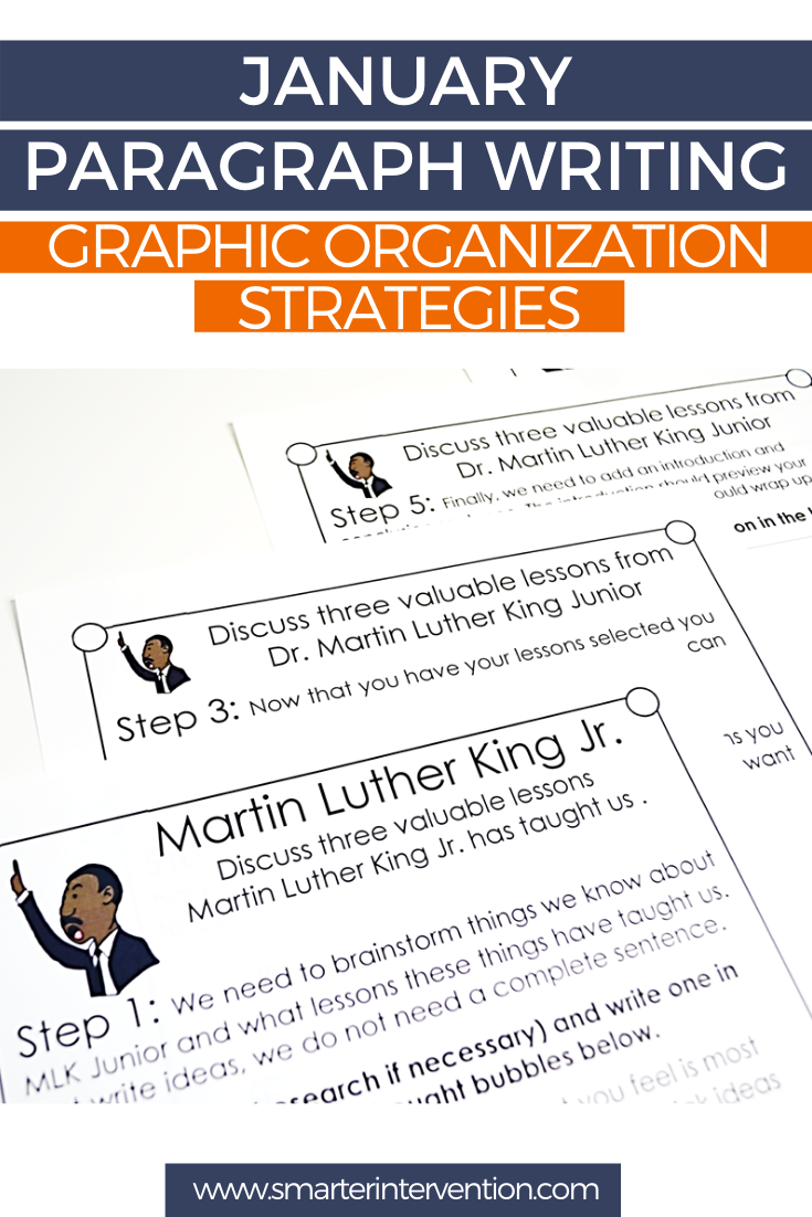 Martin Luther King Worksheet Activities January Activities Learning Activities Writing Lessons Writing Lesson Plans Paragraph Writing [ 1102 x 735 Pixel ]