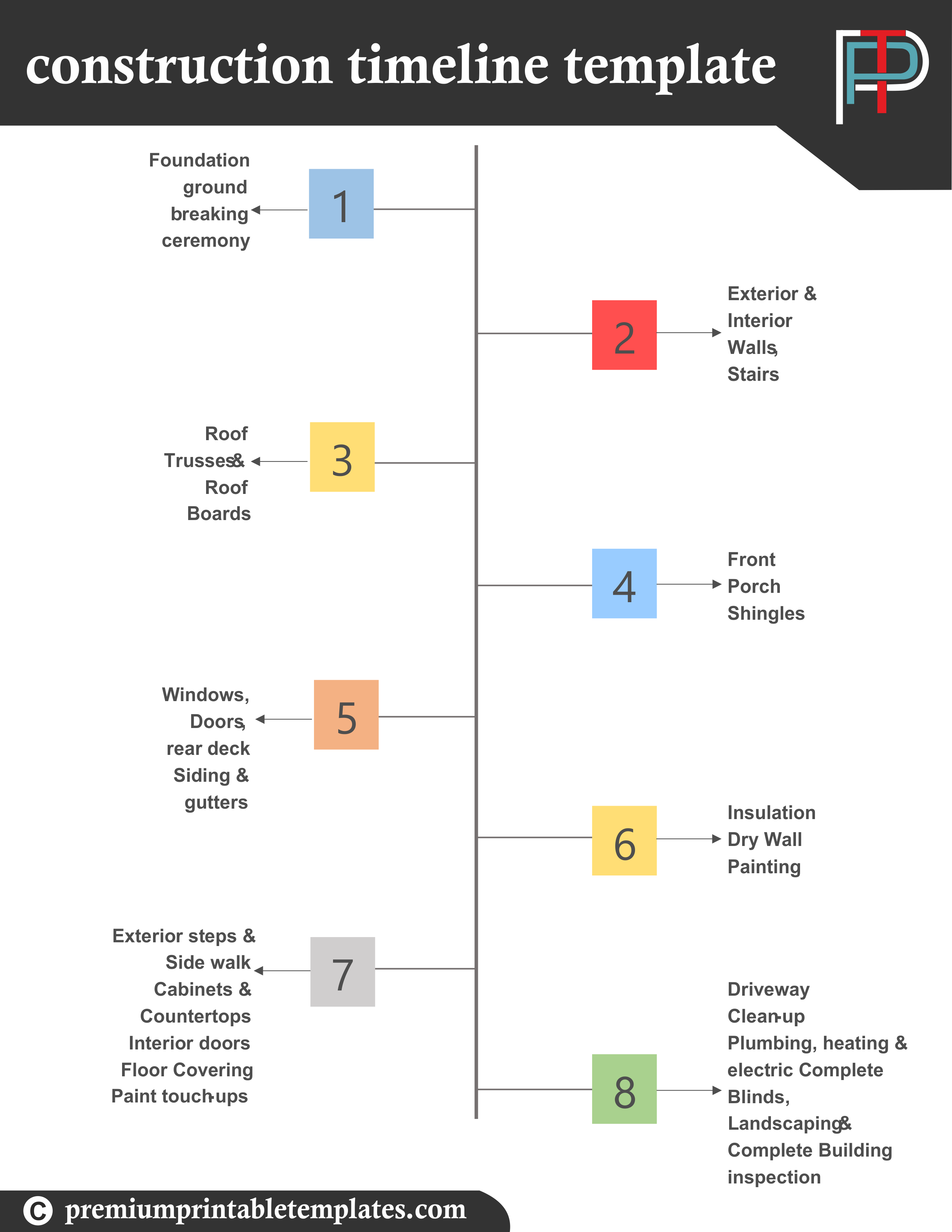 the timeline templates is the format of timeline templates for the