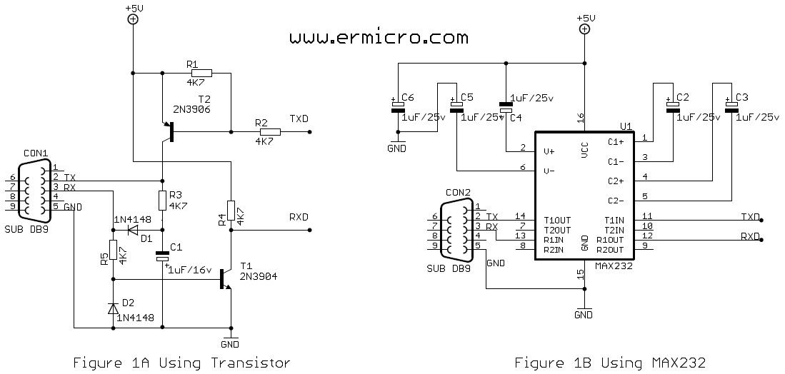 Working With Avr Microcontroller Communication Port Project Computer System Microcontrollers Software Development
