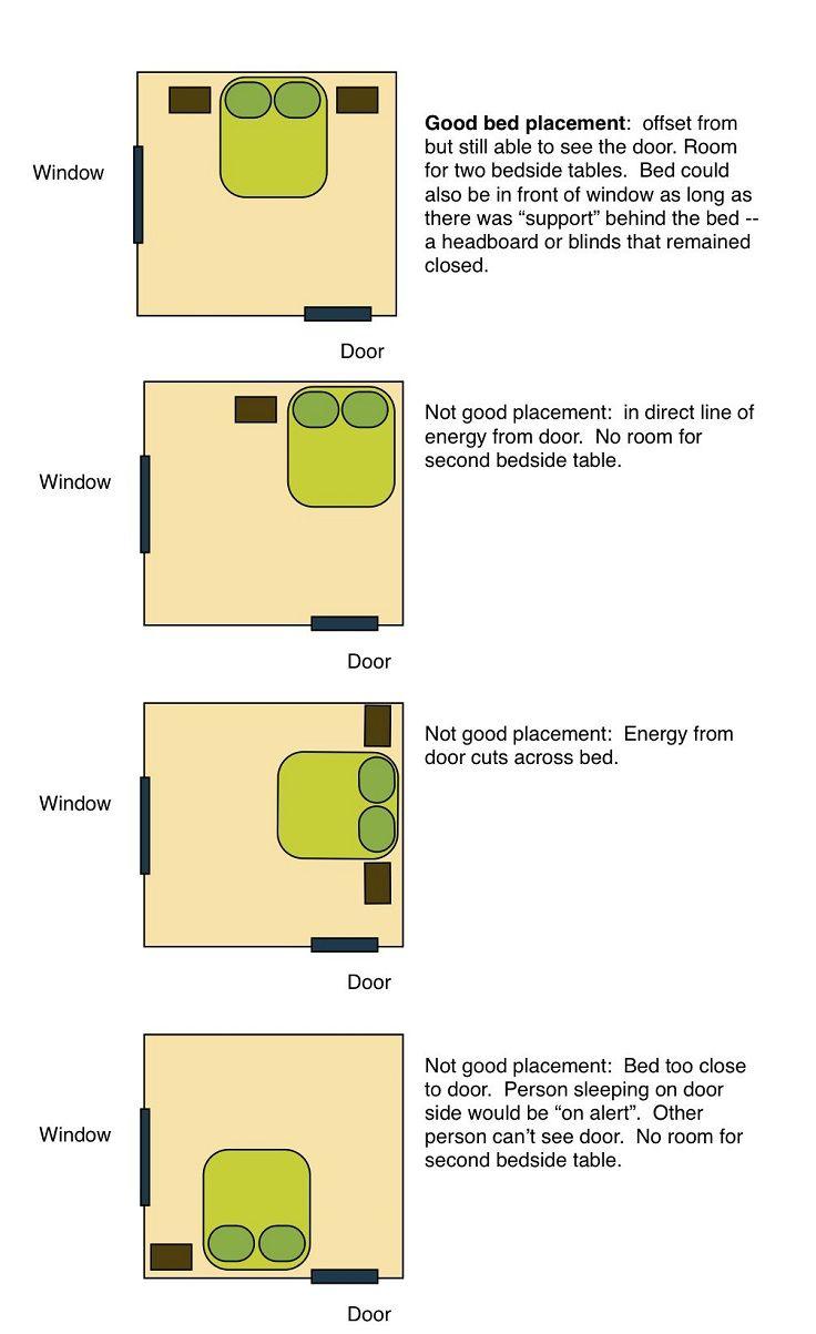 Top 10 Feng Shui Tips For Your Bedroom Feng Shui Bedroom Feng Shui Bedroom Layout Bedroom Arrangement Position of bed in bedroom