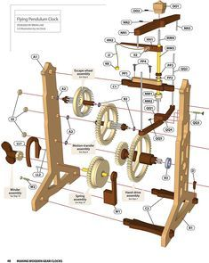 Amazon.fr - Making Wooden Gear Clocks: 6 Cool Contraptions