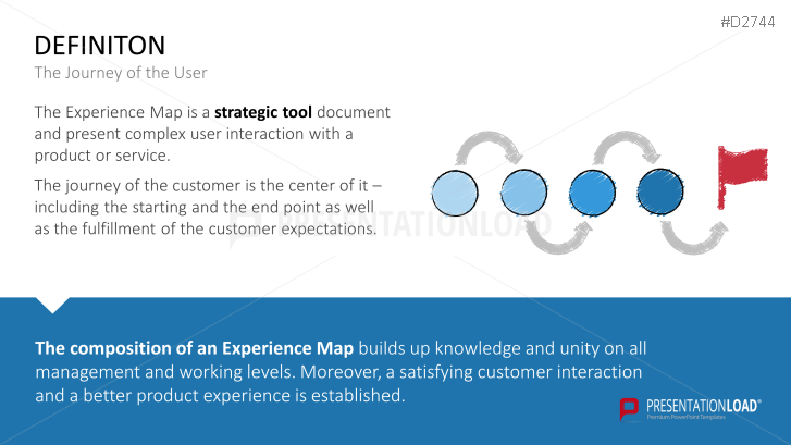customer journey / experience map powerpoint template | service, Powerpoint templates