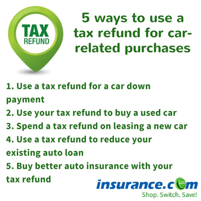 How To Buy A Car With Your Tax Refund Tax Refund Car Insurance