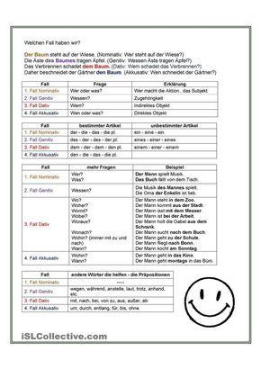 A1 Grammatik Deutsch Pinterest Grammatik Schule Und Deutsch