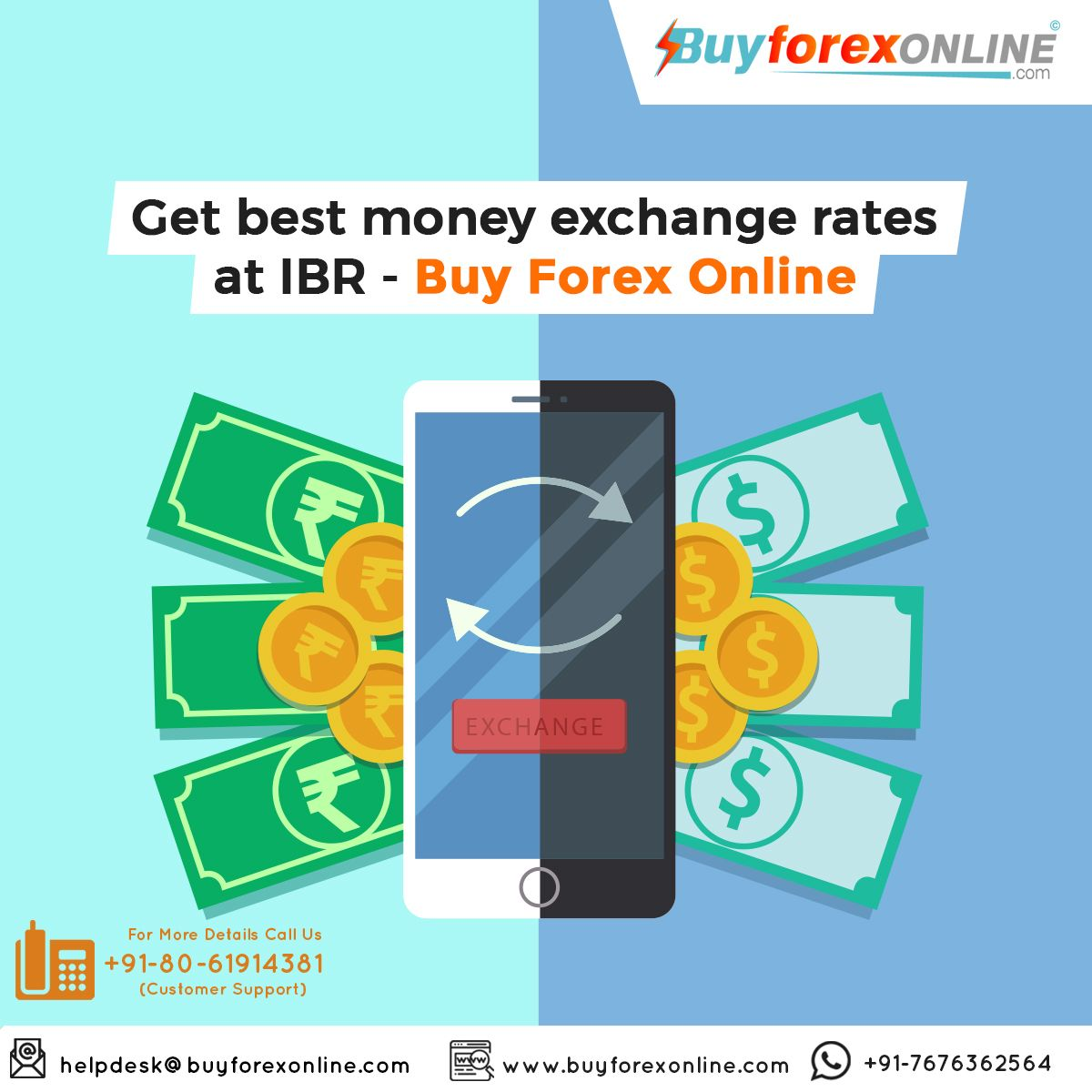 Forex Rate That A Traveler