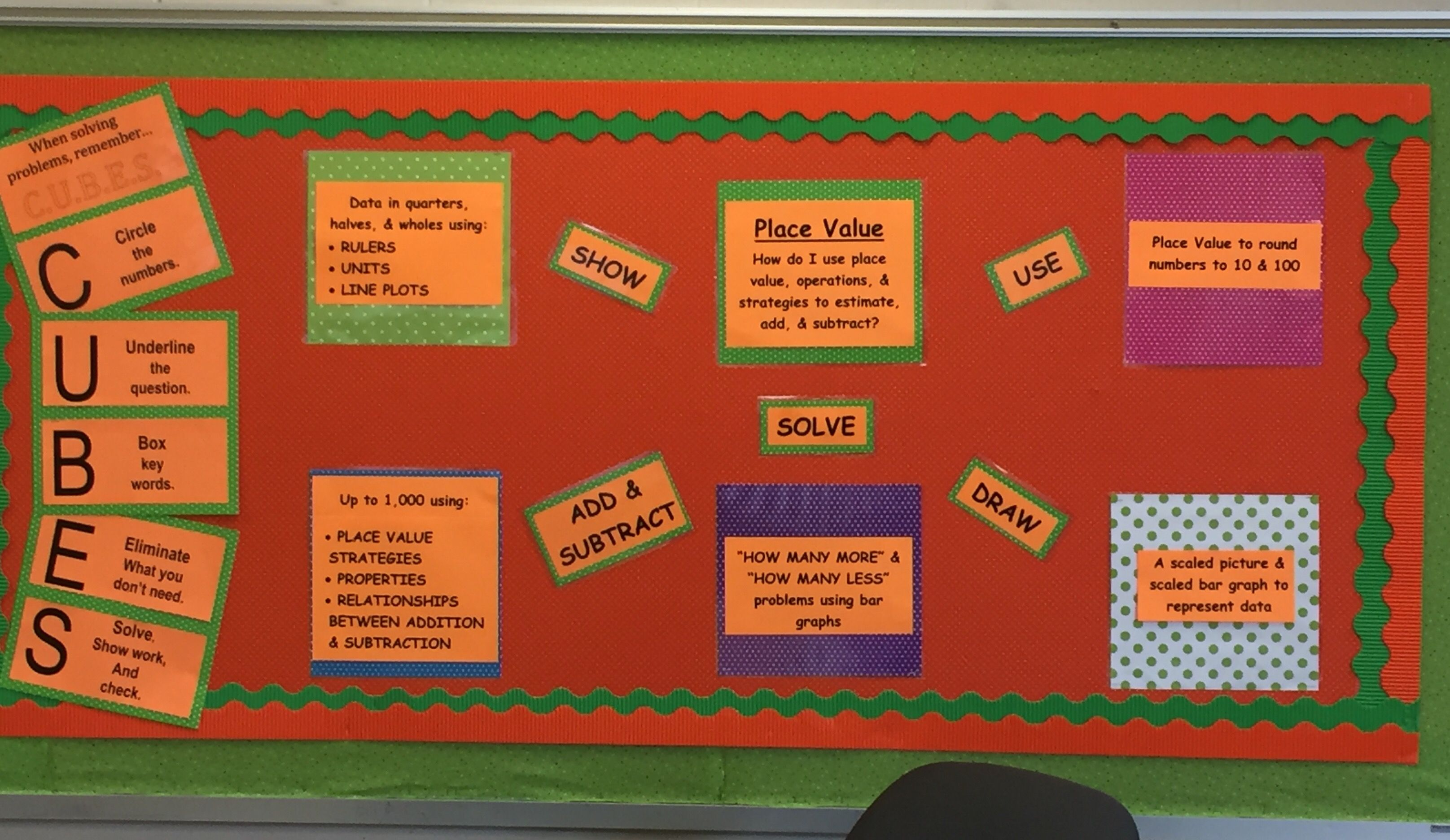 Math In The Fast Lane Focus Wall