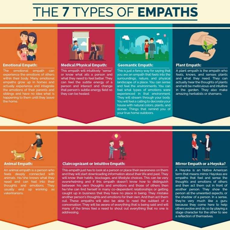 The 7 Types Of Empaths Who Are Here To Change The World