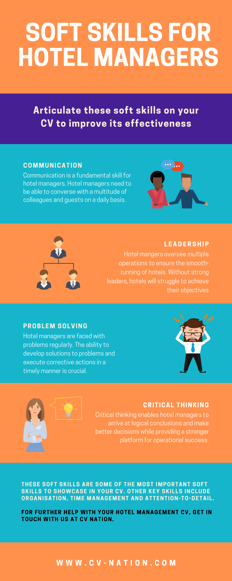 This infographic highlights the key skills that are