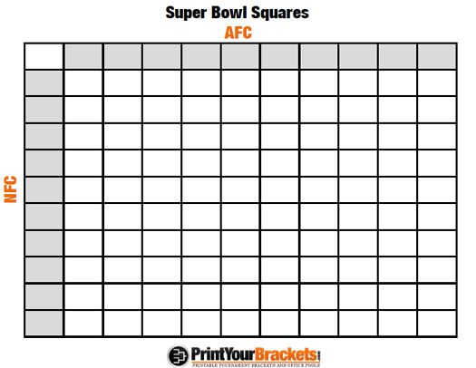 graphic relating to Printable Superbowl Pool Squares referred to as Printable Tremendous Bowl Squares 100 Grid Business Pool NFL