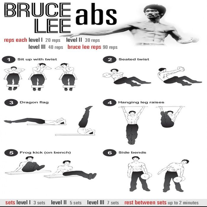 six pack workout routine at home pdf
