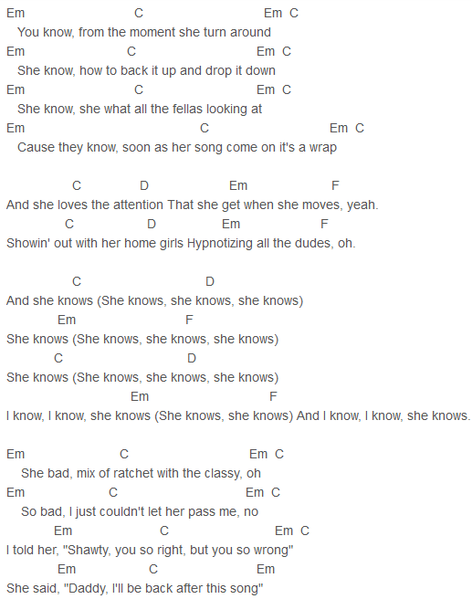 Ne-Yo - She Knows Chords Capo 4   What Are We Playing Now ...