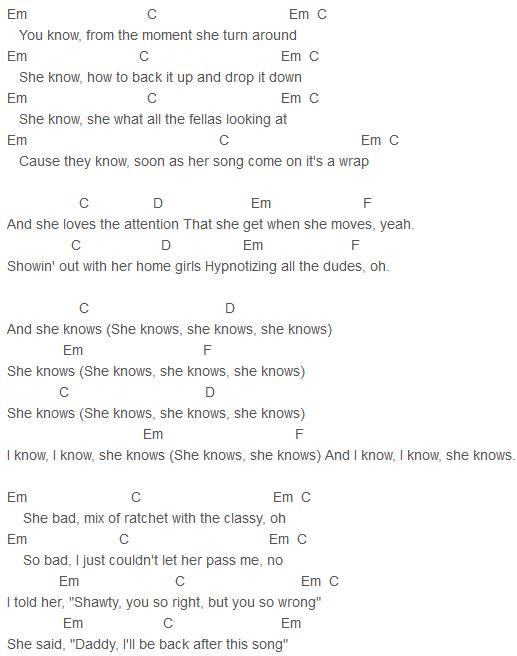 Neyo Lyrics : lyrics, Ne-Yo, Knows, Chords, Song,, Songs,