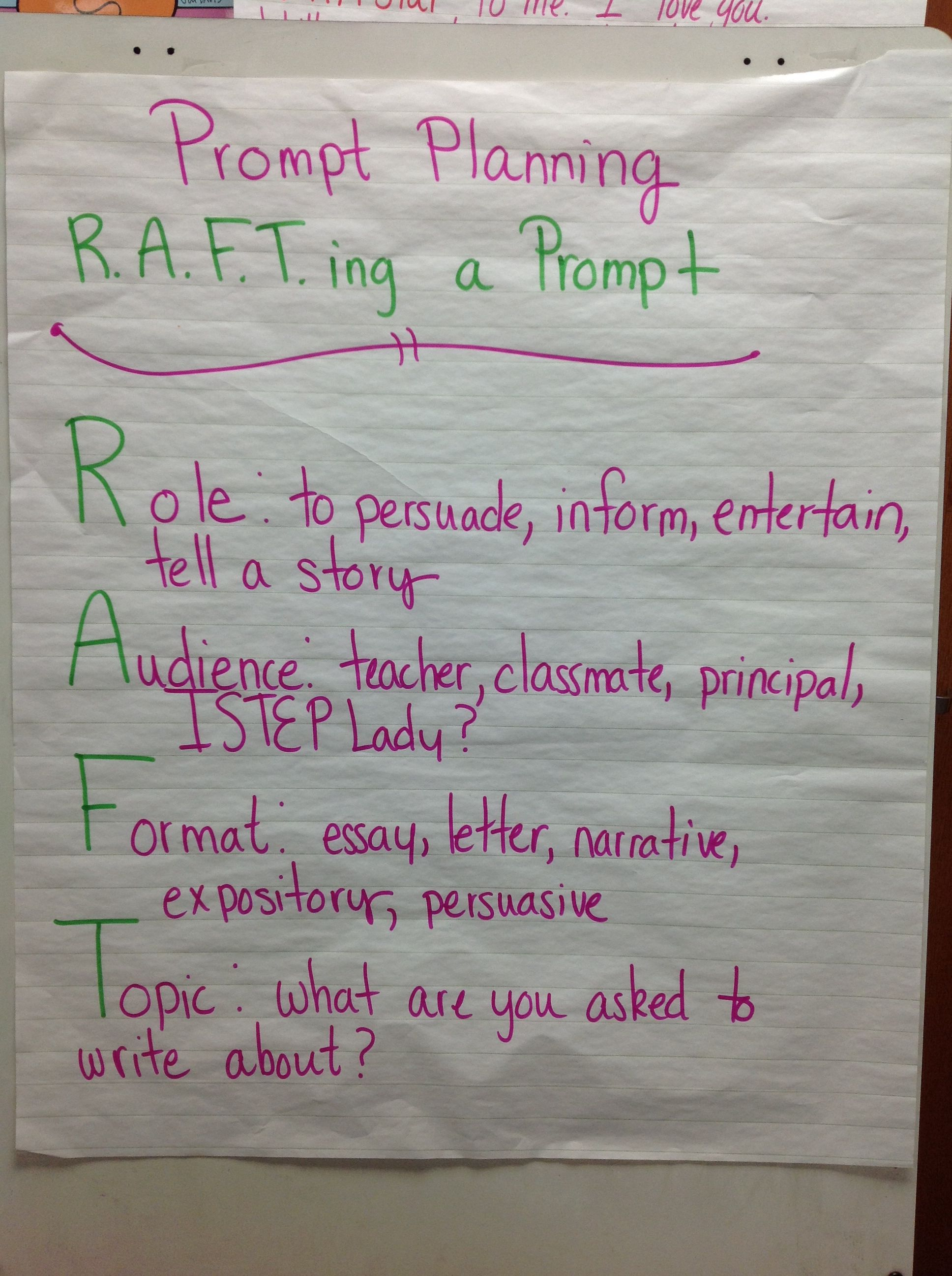 Raft Writing Prompt Planning Helps To Streamline The Students Thinking And To Focus Them On What Th Writing Prompts Classroom Anchor Charts Writing Activities [ 2592 x 1936 Pixel ]