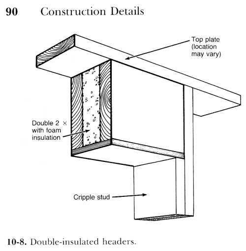 2x6 Wall Construction : Insulated headers for vc structural stuff building