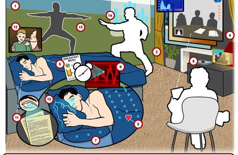 The Future of Sleep: Augmented Reality to Revolutionise our Slumber