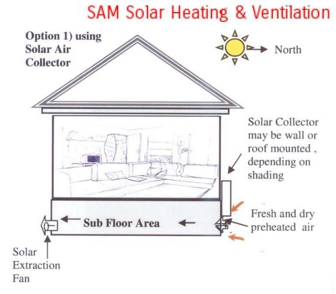 Solar Roof Ventilation System Extracts Hot Air And Moisture