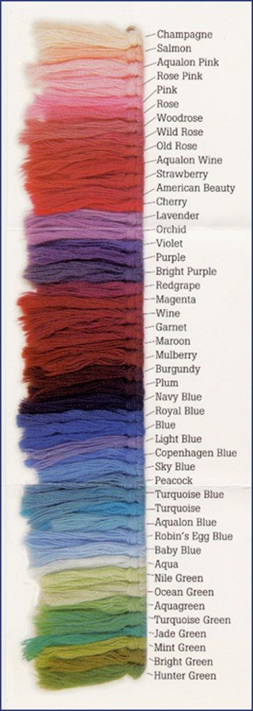 Cushing S Perfection Acid Dyes 4 Packages You Select Colors From Dye Chart See Ordering Instru