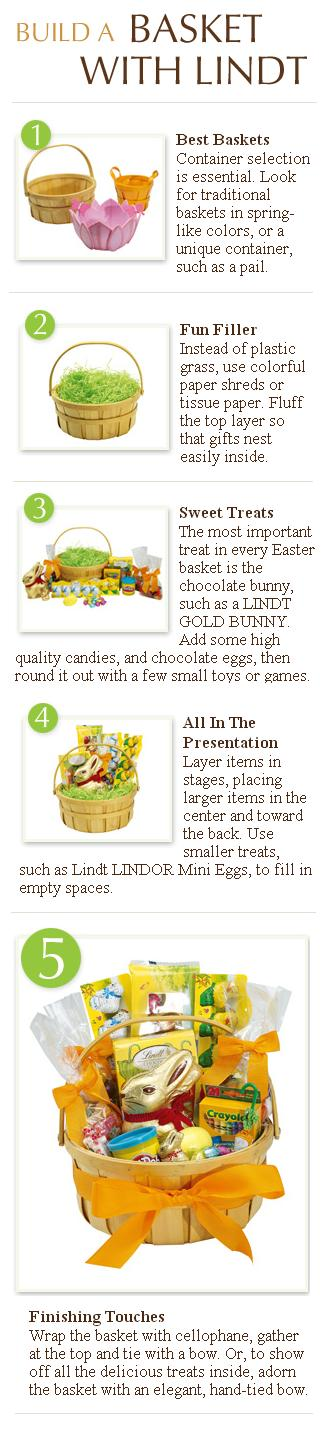 Hippity-hop hooray! It's time for Easter baskets to be filled with sweet surprises like a LINDT GOLD BUNNY. Here are a few simple tricks for creating an extraordinary Easter basket.