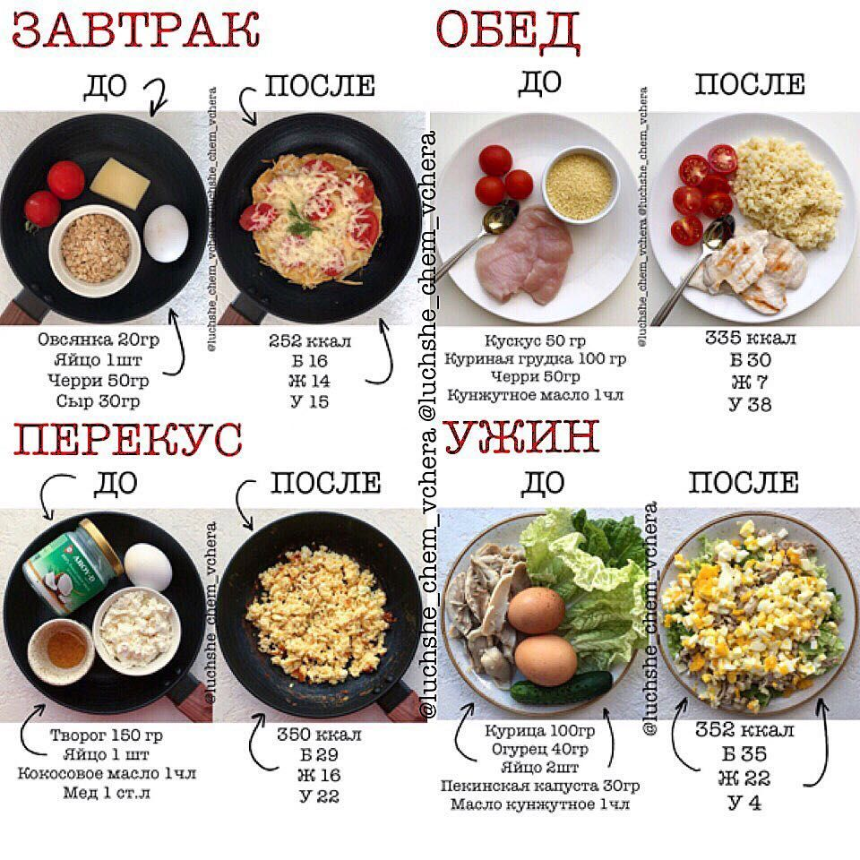 Меню На Завтрак Похудеть. Идеальные диетические завтраки для похудения